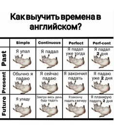 English Vocabulary Words, English Idioms, English Phrases, English Quotes, English Grammar, English Language, Russian Language, Magic English, English Time