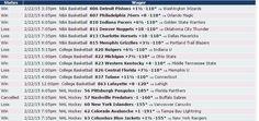 Mira cómo nos fue el 22/02 en las apuestas con las predicciones de Zcode. Ingresa y comienza a ganar www.newsystem.me/... #Pronosticosdeportivos #prediccionesdeportivas #deportes #apuestas #loteria #Sportbooks #gambling #College #NHL #Soccer #NFL #Europe #Futbol #NAACF #NBA #apuestas #futbol #tipster #tips #free #Sports #deportivas #tenis #picks #betting #pronosticos #dinero #ganar #bets #football #baloncesto #apuestasdeportivas #NFL #college #horses