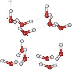 Hexagonal ice unit cell