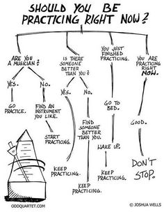 Practicing is not just for artists and musicians....it is for all leaders.