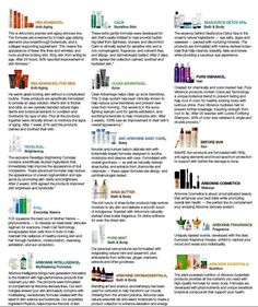There is something for everyone at Arbonne! Use Consultant ID# 21335362 or email Nicole at NLDuncan20@yahoo.com