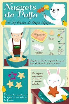 Las recetas ilustradas de Pan y Peter   Nuguets