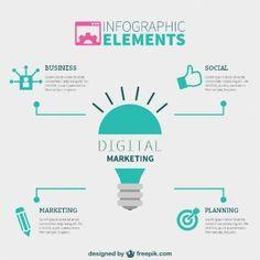 Digital marketing infographic elements