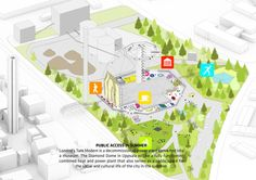 "BIG's ""Unconventional"" Uppsala Power Plant to Host Summer Festivals"