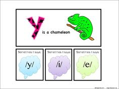 Y is a Chameleon - Sometimes it says /y/, sometimes /I/, sometimes /e/ - word sort and recording sheet $