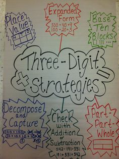 Three-Digit Addition and Subtraction Strategies Anchor Chart. Check out the TPT link! It has some great products for two and three digit addition and subtraction!