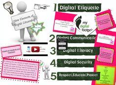 Digital Citizenship, Etiquette, Literacy, Kindergarten, How To Remove, Teacher, Wellness, Student, Health