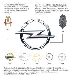 Historia logo Opel