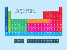 Periodic Table of Brighton and Hove print by stoatsweasels on Etsy Brighton And Hove, East Sussex, Periodic Table, Prints, Etsy, Decor, Art, Art Background, Periotic Table