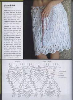 Voici des modèles des jupes au crochet , avec leurs diagrammes gratuits , ou…