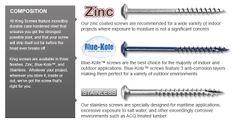 "Kreg Jig® Screws - Choosing the Right Screw - Zinc vs. Stainless vs ""Blue-Kote"""
