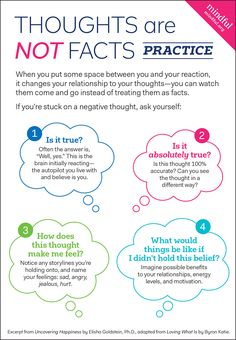 Stinking Thinking - Thoughts are not facts infographic by Elisha Goldstein