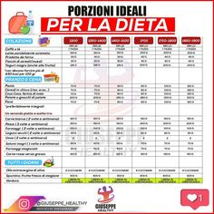 - 👉 Questo post potrebbe esserti utile, molto spesso chiedete le dosi delle die… 👉 This post may be useful, very often ask for the doses of diets. In this table there are the doses of each food for … - Tips Fitness, Fitness Nutrition, Diet And Nutrition, Nutrition Education, Healthy Drinks, Healthy Tips, Biceps, Sports Food, 1200 Calories
