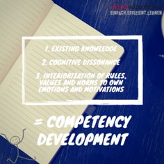 Why are values, norms and rules are so important in the competency development process?lernen mit videobasierten E-Learnings in SCORM Videos, Letter Board, Knowledge, Business, Blog, Training, Tv, Further Education, Things To Do