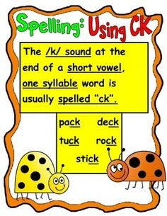 Help students master the spelling rule for using /CK/ for the ending k sound on a one syllable word.