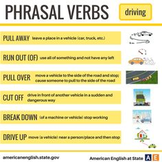 Phrasal Verbs: Driving - Week in Review English Grammar Rules, English Phrases, Grammar And Vocabulary, English Idioms, English Lessons, English Vocabulary, English Language, Grammar Lessons, Learn English Words