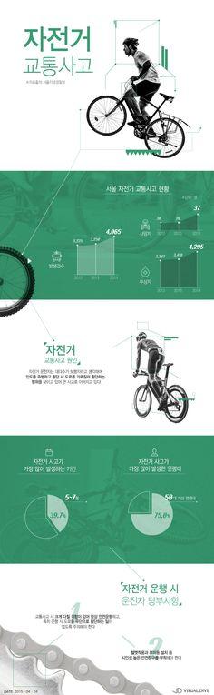 자전거 사고, 매년 늘어 작년 한 해만 37명 사망…5월~7월 가장 많아 [인포그래픽] #Bicycle / #Infographic ⓒ 비주얼다이브 무단 복사·전재·재배포 금지