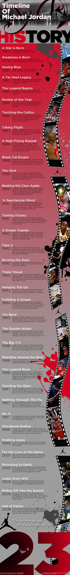 The Timeline of Michael Jordan - Blog About Infographics and Data Visualization - Cool Infographics