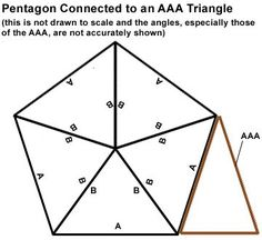 Build a geodesic dome