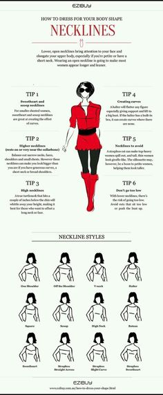 27 Fashion Terms and Styles Of Necklines Of Women's