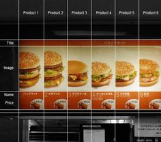 Brand = User Experience: The Interface Of A Cheeseburger | Smashing Magazine