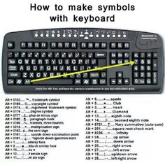 Knowing keyboard shortcuts are really handy sometimes. Here is a list of common shortcuts for inputting symbols. Share this with your friends! ☺☻☼♥ Which symbol Computer Shortcut Keys, Computer Basics, Computer Help, Computer Technology, Computer Science, Computer Keyboard, Medical Technology, Computer Programming, Energy Technology