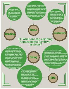 Need to know the #earthing requirements needed for #drive #systems?  Look no further! We have the answers you need