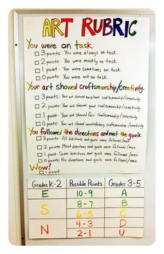 REALLY good, simple way to create an elementary art rubric that can be used for almost all projects!