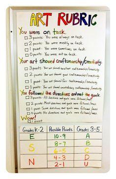 Elementary Art critique and assessment art rubric High School Art, Middle School Art, Art Room Posters, Art Classroom Management, Classe D'art, Art Critique, Art Rubric, Project Rubric, Art Handouts