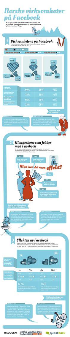 Norske virksomheter på Facebook.