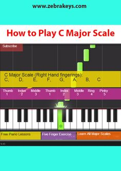Learn how to play C Major Scale on piano - Free Online Lesson