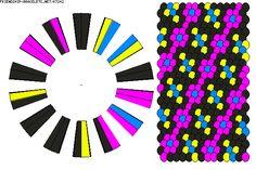 Kumihimo bracelet pattern