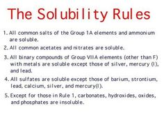 Solubility Rules (Mnemonic Tricks). Thanks PMS and Castro bear ...