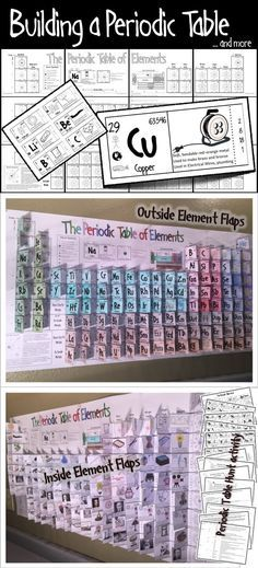 Paint chip periodic table potention lesson plan periodic table building a periodic table and more high school urtaz Images