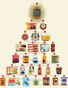 2012 Trader Joe's Most Favored Favorite Products