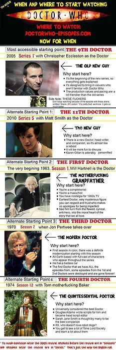 Reasonable guide for starting up with Doctor Who.