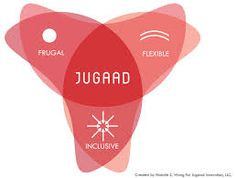 frugal innovation - Google Search