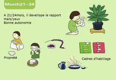 Le développement de l'enfant 0-3ans #montessori Montessori Preschool, Montessori Education, Toddler Learning Activities, Infant Activities, Reggio Emilia, Experiment, Child Development, Children, Kids