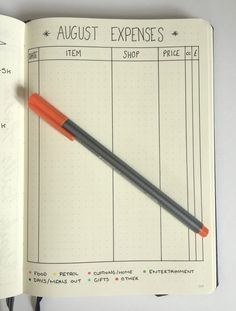 bullet journal budgeting august expenses and spending log