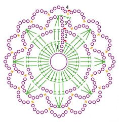 Patrones de ganchillo - Las Manualidades Mandala Au Crochet, Crochet Motifs, Crochet Diagram, Crochet Stitches Patterns, Crochet Chart, Thread Crochet, Crochet Doilies, Crochet Flowers, Knitting Patterns