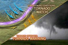 Tornado watch vs. tornado warning. Makes me crazy that some people still don't know the difference. I learned the difference when I was 6!