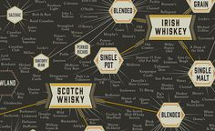 Pop Chart Lab Whiskey Chart   Cool Material