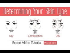 How To Know Your Skin Type - Types of Skin - Glamrs - YouTube