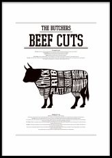 Beef cuts, posters