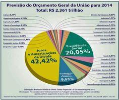 Politica & Atualidades: A SOLUÇÃO PARA A NOSSA CRISE ECONÔMICA PASSA PELA ...