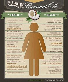 Benefits of coconut oil... Best stuff ever! $10 at walmart good luck though its always sold out!