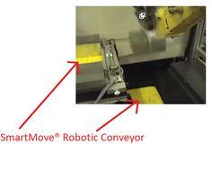 Watch SmartMove® Conveyors That Interface With Robotic Systems Label Machine, Cnc Machine, Conveyor System, Robot, Watch, Clock, Desktop Cnc, Bracelet Watch, Clocks
