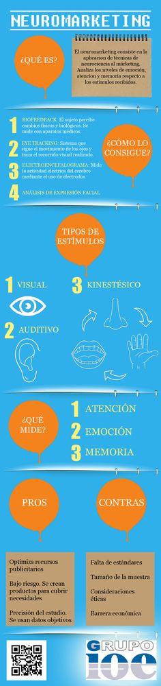 Neuromarketing y sus técnicas. #Infografía - Blog GRUPO IOE