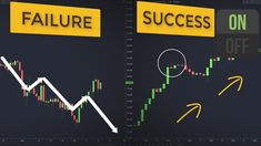 Think forex aus200 open time