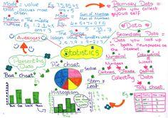 Statistics my notes just got easier :)